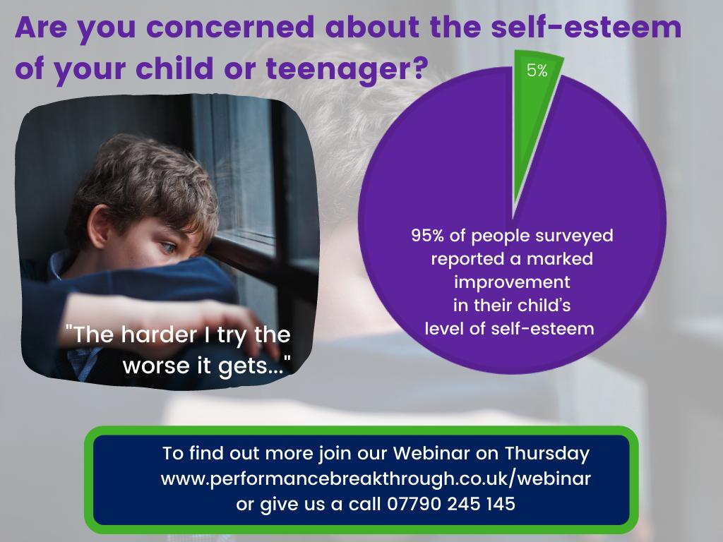 Self-esteem Infographic
